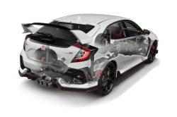 2017 Honda Civic Type R engine 250x166 2017 Honda Civic Type R 0 60