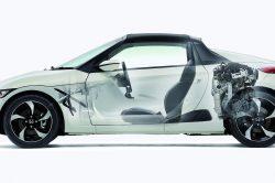 2017 Honda S660 engine 250x166 2017 Honda S660 Roadster Price